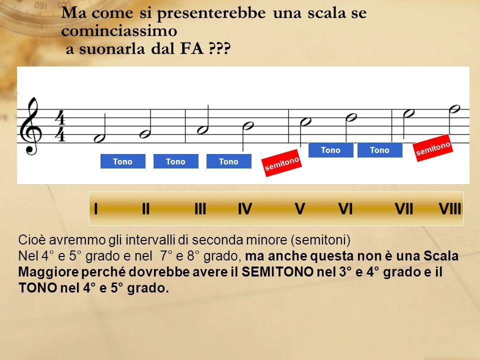 Ma come si presenterebbe una scala se cominciassimo a suonarla dal FA ??? Tono semitono Tono semitono III IIIIV V VI VII VIII Cioè avremmo gli interva