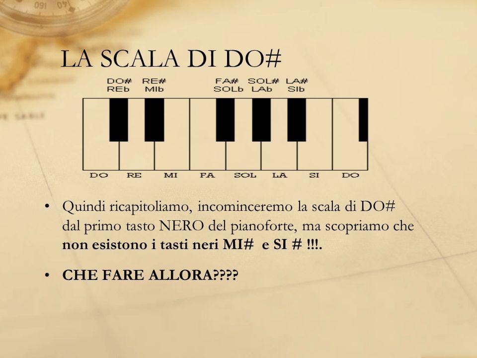 LA SCALA DI DO# Quindi ricapitoliamo, incominceremo la scala di DO# dal primo tasto NERO del pianoforte, ma scopriamo che non esistono i tasti neri MI