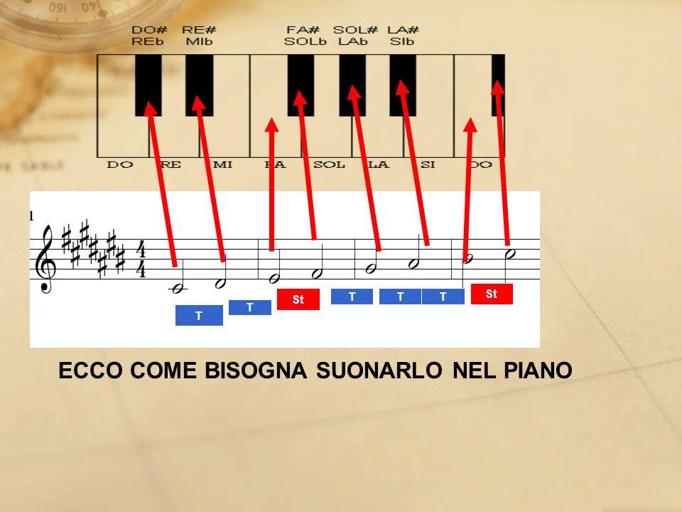 T T St TTT ECCO COME BISOGNA SUONARLO NEL PIANO