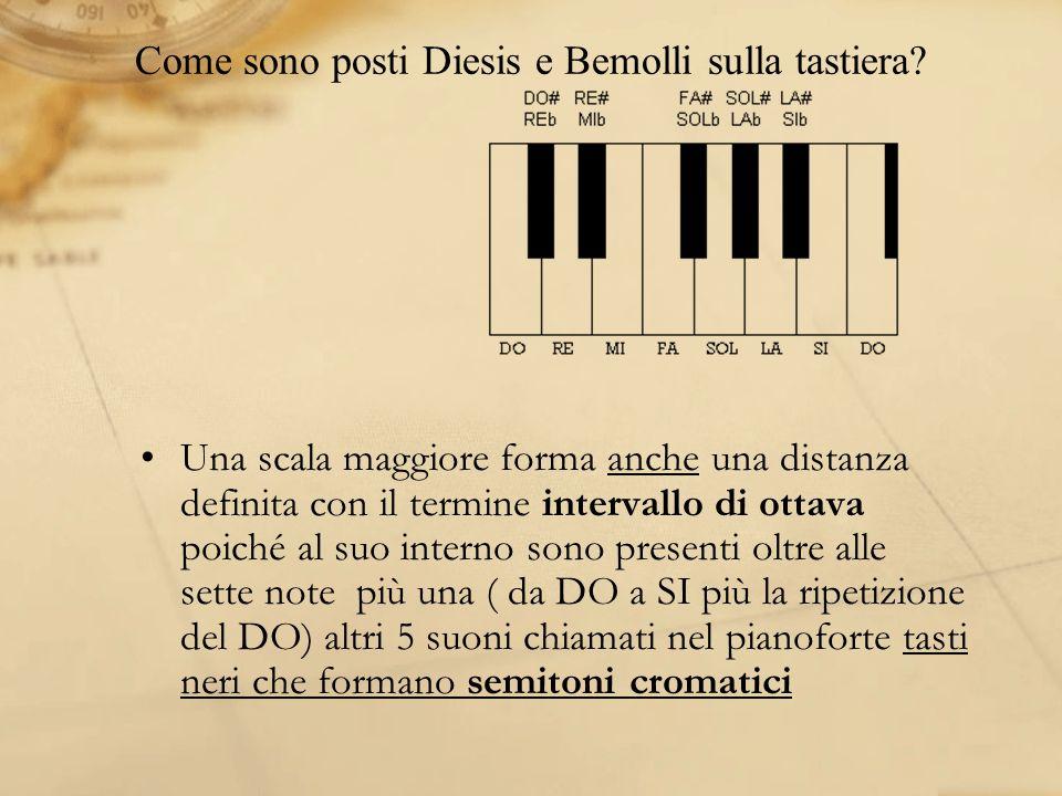 Come sono posti Diesis e Bemolli sulla tastiera? Una scala maggiore forma anche una distanza definita con il termine intervallo di ottava poiché al su