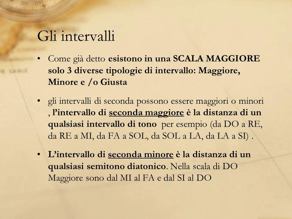 Gli intervalli Come già detto esistono in una SCALA MAGGIORE solo 3 diverse tipologie di intervallo: Maggiore, Minore e /o Giusta gli intervalli di se