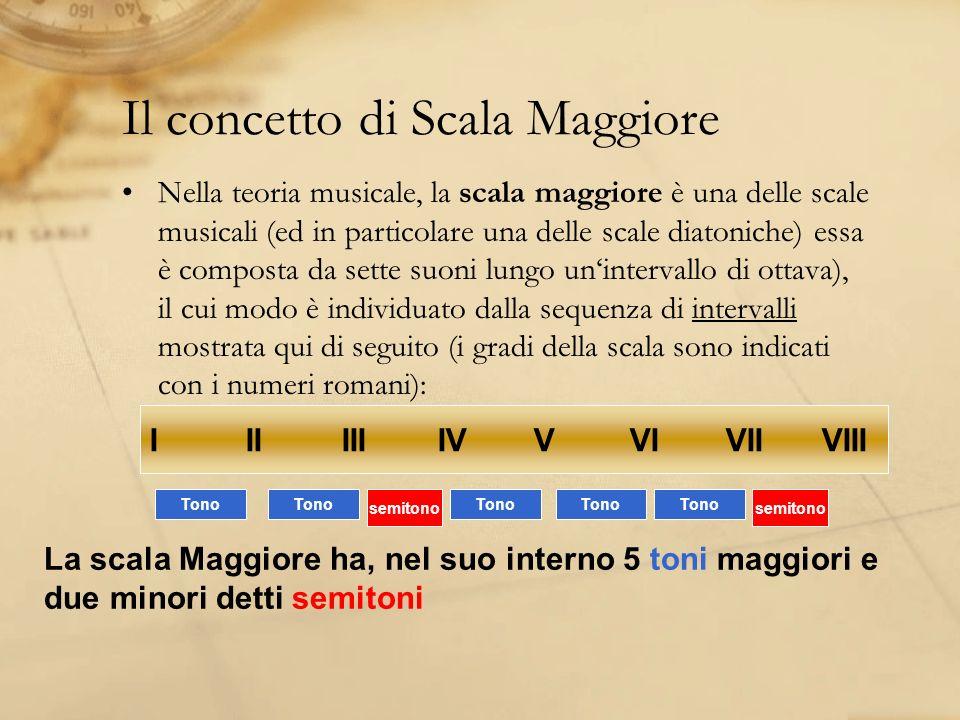 Nella teoria musicale, la scala maggiore è una delle scale musicali (ed in particolare una delle scale diatoniche) essa è composta da sette suoni lung