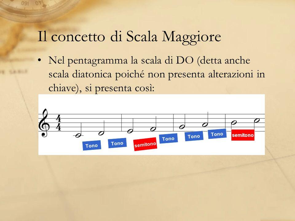 Il concetto di Scala Maggiore Nel pentagramma la scala di DO (detta anche scala diatonica poiché non presenta alterazioni in chiave), si presenta così