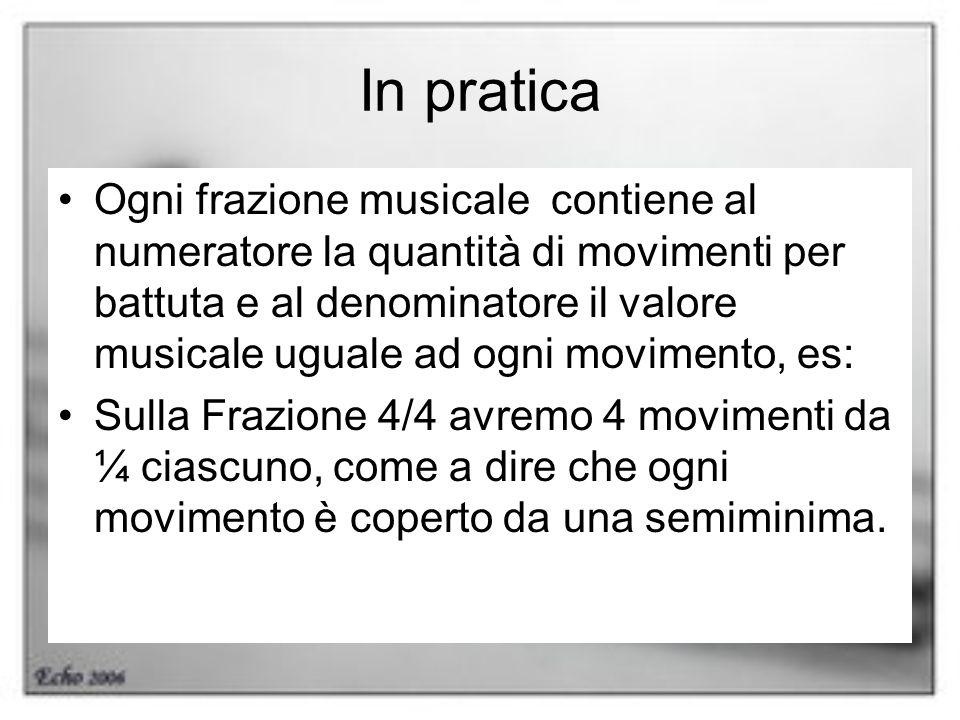 In pratica Ogni frazione musicale contiene al numeratore la quantità di movimenti per battuta e al denominatore il valore musicale uguale ad ogni movi
