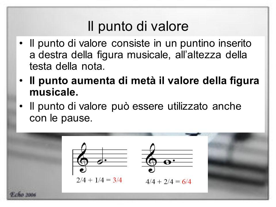 Il punto di valore Il punto di valore consiste in un puntino inserito a destra della figura musicale, allaltezza della testa della nota. Il punto aume