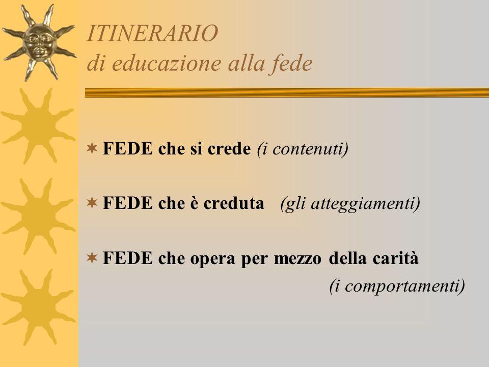 ITINERARIO di educazione alla fede FEDE che si crede (i contenuti) FEDE che è creduta (gli atteggiamenti) FEDE che opera per mezzo della carità (i comportamenti)