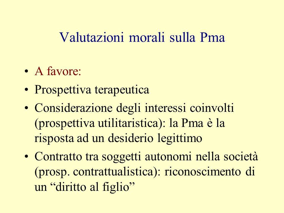 Valutazioni morali sulla Pma A favore: Prospettiva terapeutica Considerazione degli interessi coinvolti (prospettiva utilitaristica): la Pma è la risp