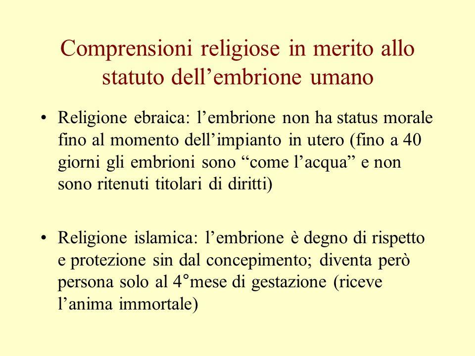 Comprensioni religiose in merito allo statuto dellembrione umano Religione ebraica: lembrione non ha status morale fino al momento dellimpianto in ute