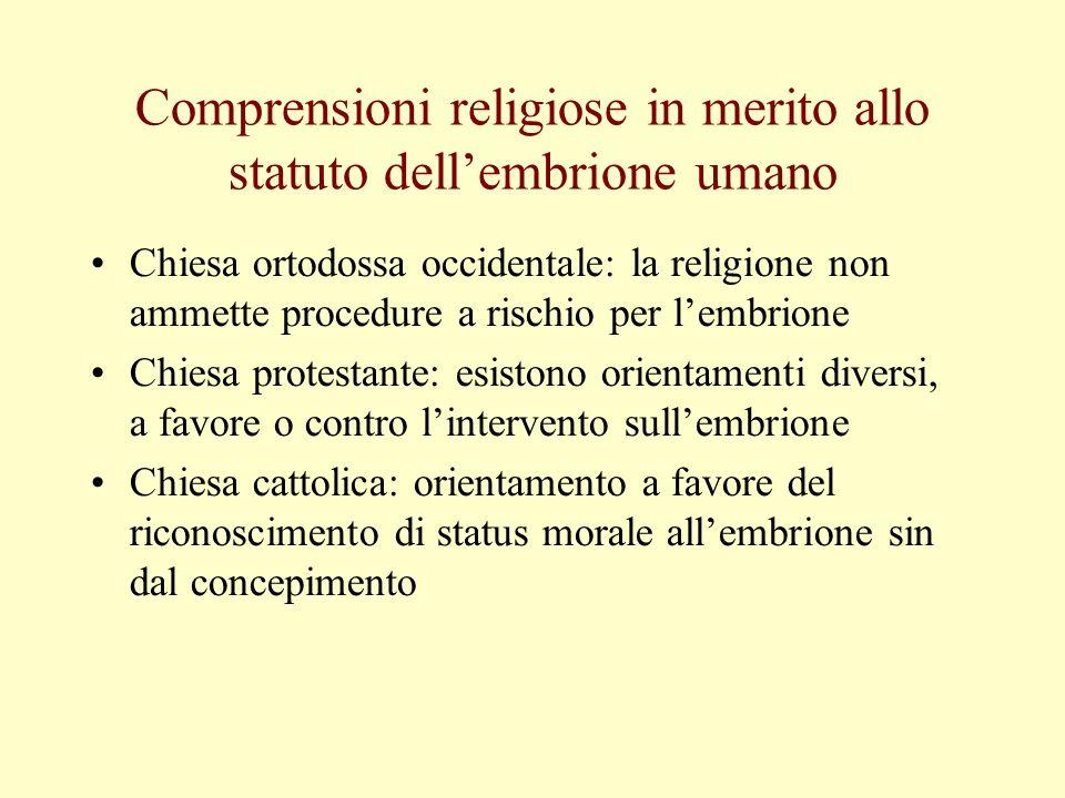 Comprensioni religiose in merito allo statuto dellembrione umano Chiesa ortodossa occidentale: la religione non ammette procedure a rischio per lembri