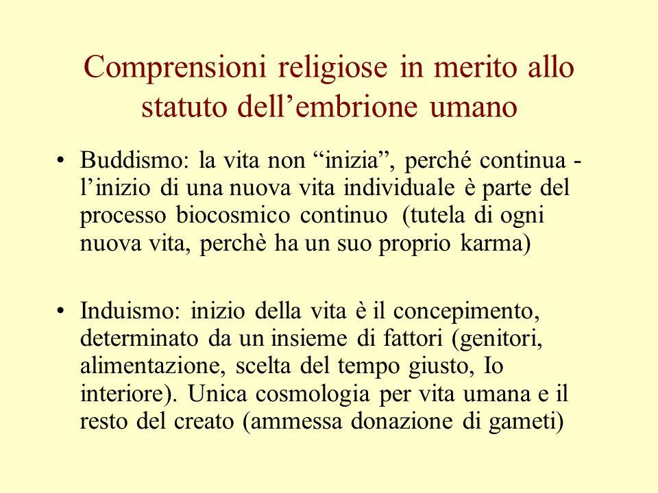 Comprensioni religiose in merito allo statuto dellembrione umano Buddismo: la vita non inizia, perché continua - linizio di una nuova vita individuale
