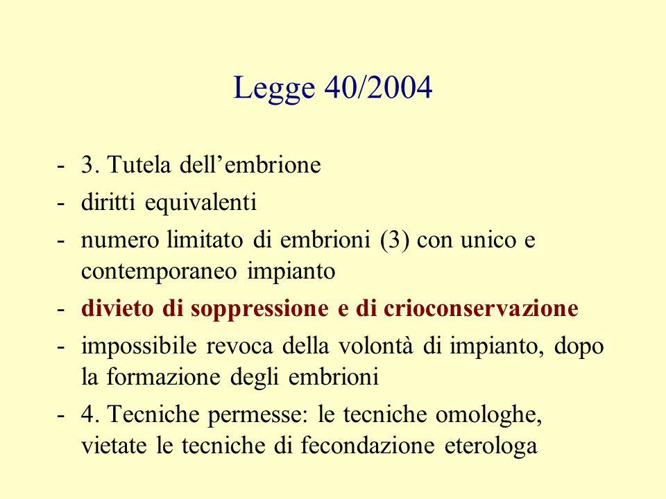 Legge 40/2004 -3. Tutela dellembrione -diritti equivalenti -numero limitato di embrioni (3) con unico e contemporaneo impianto -divieto di soppression