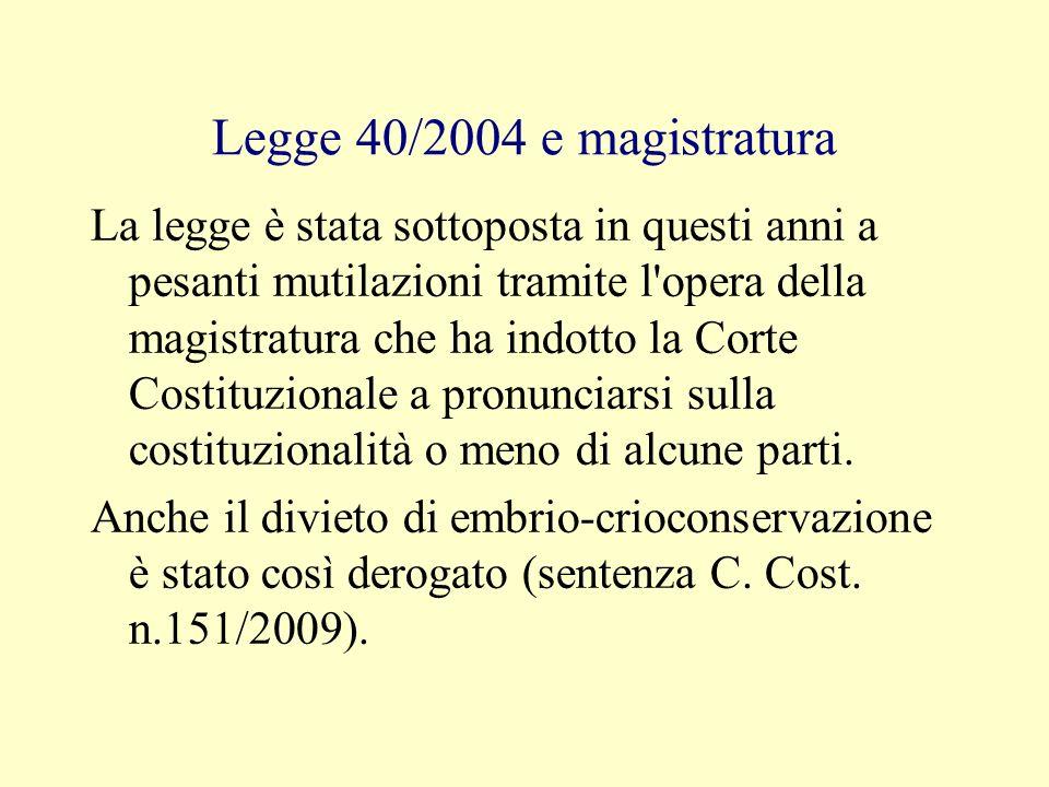 Legge 40/2004 e magistratura La legge è stata sottoposta in questi anni a pesanti mutilazioni tramite l'opera della magistratura che ha indotto la Cor