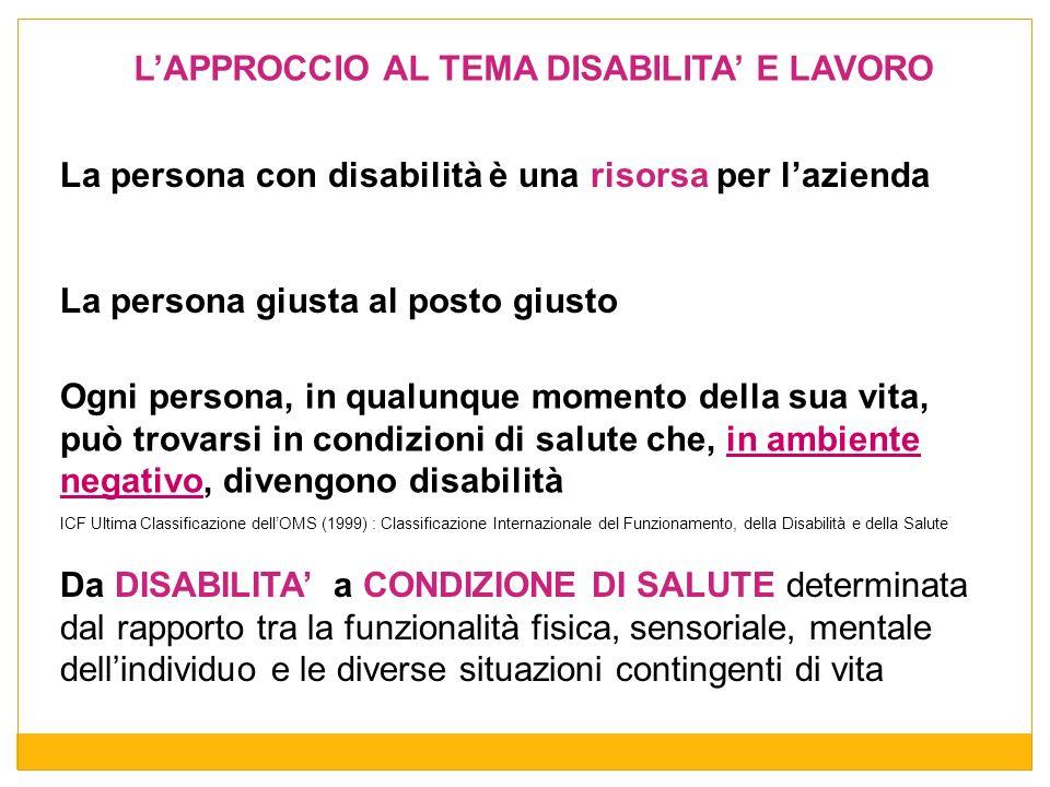 Ogni persona, in qualunque momento della sua vita, può trovarsi in condizioni di salute che, in ambiente negativo, divengono disabilità Da DISABILITA