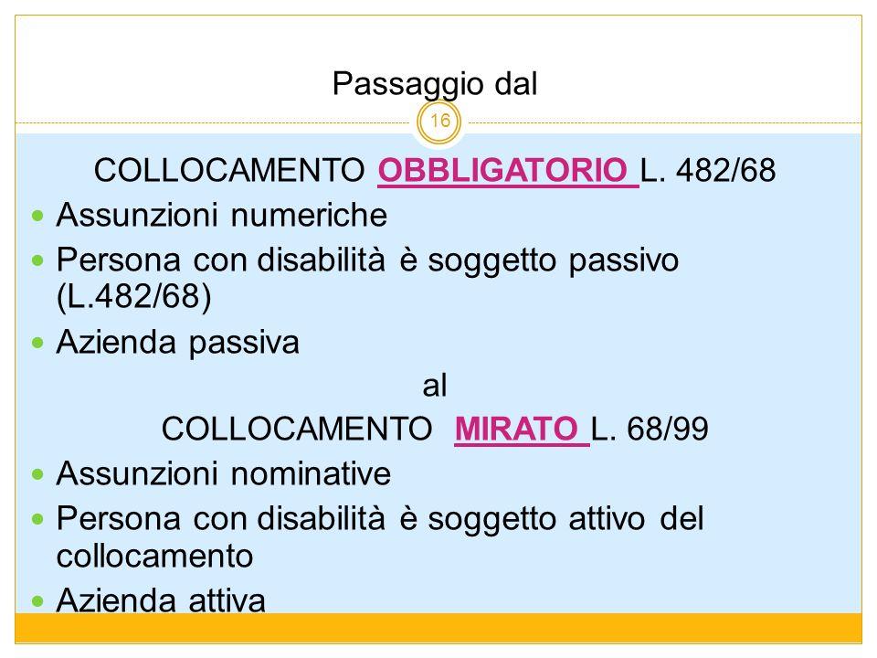 16 Passaggio dal COLLOCAMENTO OBBLIGATORIO L. 482/68 Assunzioni numeriche Persona con disabilità è soggetto passivo (L.482/68) Azienda passiva al COLL