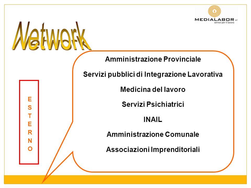 Amministrazione Provinciale Servizi pubblici di Integrazione Lavorativa Medicina del lavoro Servizi Psichiatrici INAIL Amministrazione Comunale Associ