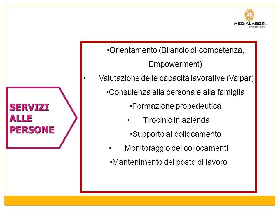 SERVIZIALLEPERSONE Orientamento (Bilancio di competenza, Empowerment) Valutazione delle capacità lavorative (Valpar) Consulenza alla persona e alla fa