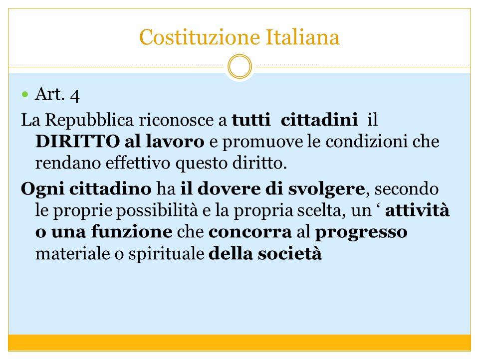 Costituzione Italiana Art. 4 La Repubblica riconosce a tutti cittadini il DIRITTO al lavoro e promuove le condizioni che rendano effettivo questo diri