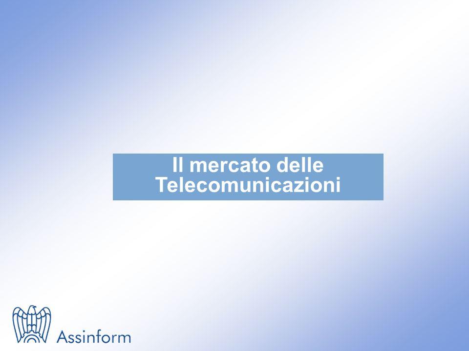 Anteprima dati Rapporto 2008 17 marzo 2008 – Slide 15 Mercato dei Servizi in Italia nel 2007 Valori in milioni di Euro e variazioni % Fonte: Assinform / NetConsulting 9.252 Sviluppo e manutenzione Sistemi embedded Servizi di elaborazione Education & Training Outsourcing / FM System Integration Consulenza 9.289 -0,7% -2,2% +1,2% +2,4% -2,3% +0,3% +0,4% 9.317 -1.2% -2,3% +1,2% +1,1% +2,2% -3.0% +1.6% +0,3%