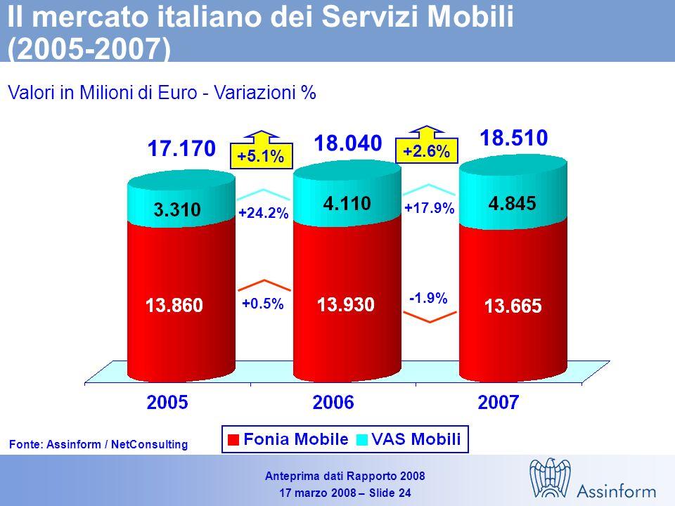 Anteprima dati Rapporto 2008 17 marzo 2008 – Slide 23 Quota % delle famiglie che hanno una connessione a banda larga (2005-2007) Fonte: Eurostat