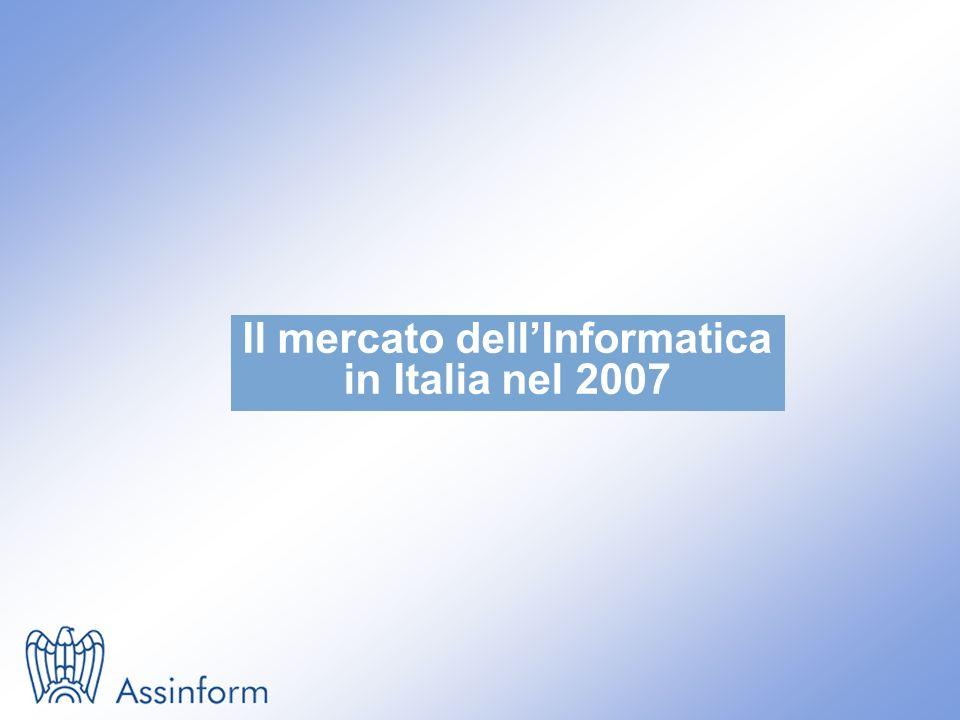Anteprima dati Rapporto 2008 17 marzo 2008 – Slide 4 Il mercato dellInformatica in Italia nel 2007