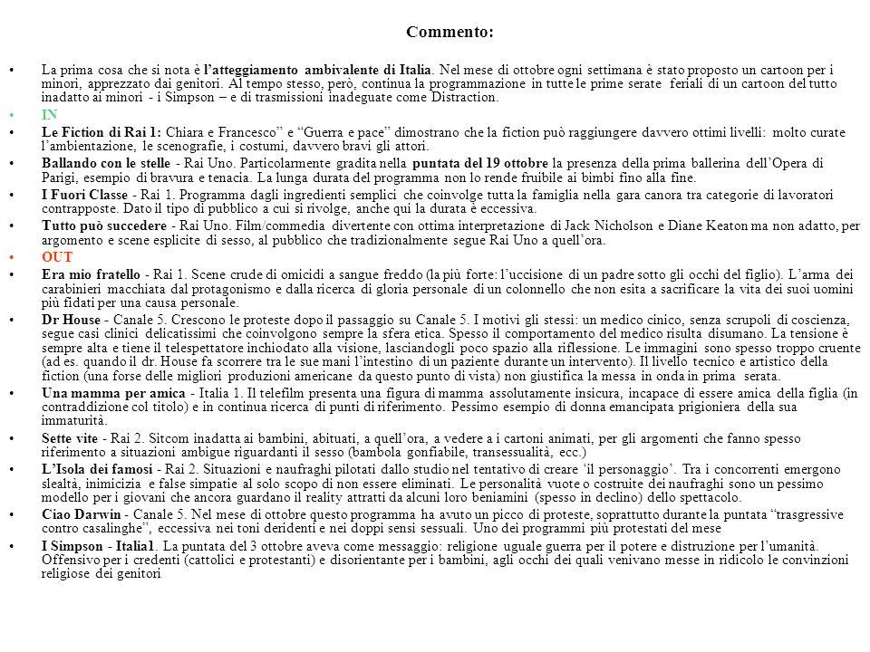 Commento: La prima cosa che si nota è latteggiamento ambivalente di Italia. Nel mese di ottobre ogni settimana è stato proposto un cartoon per i minor