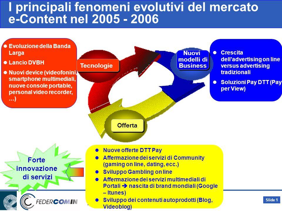 e-Content 2006 2° Rapporto sul Mercato dei Contenuti Digitali in Italia Giancarlo Capitani Roma, 27 Giugno 2006 Con la collaborazione di: Ministro per lInnovazione e le Tecnologie