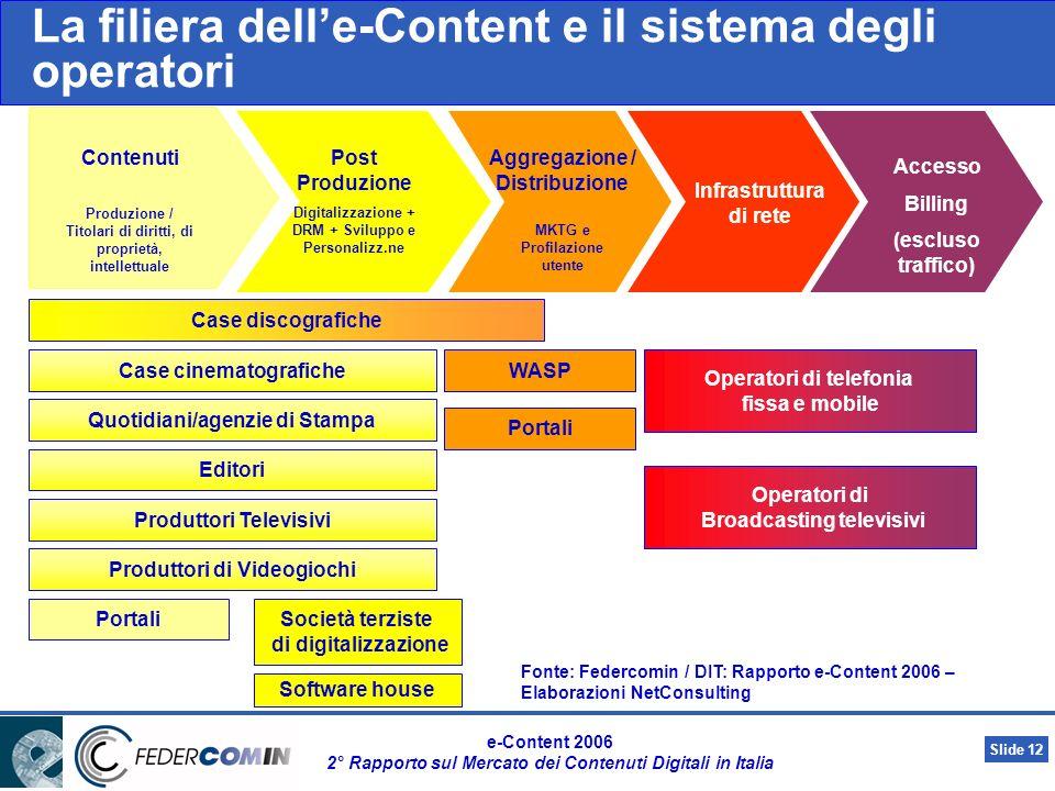 Slide 11 e-Content 2006 2° Rapporto sul Mercato dei Contenuti Digitali in Italia Gli operatori e la catena del valore