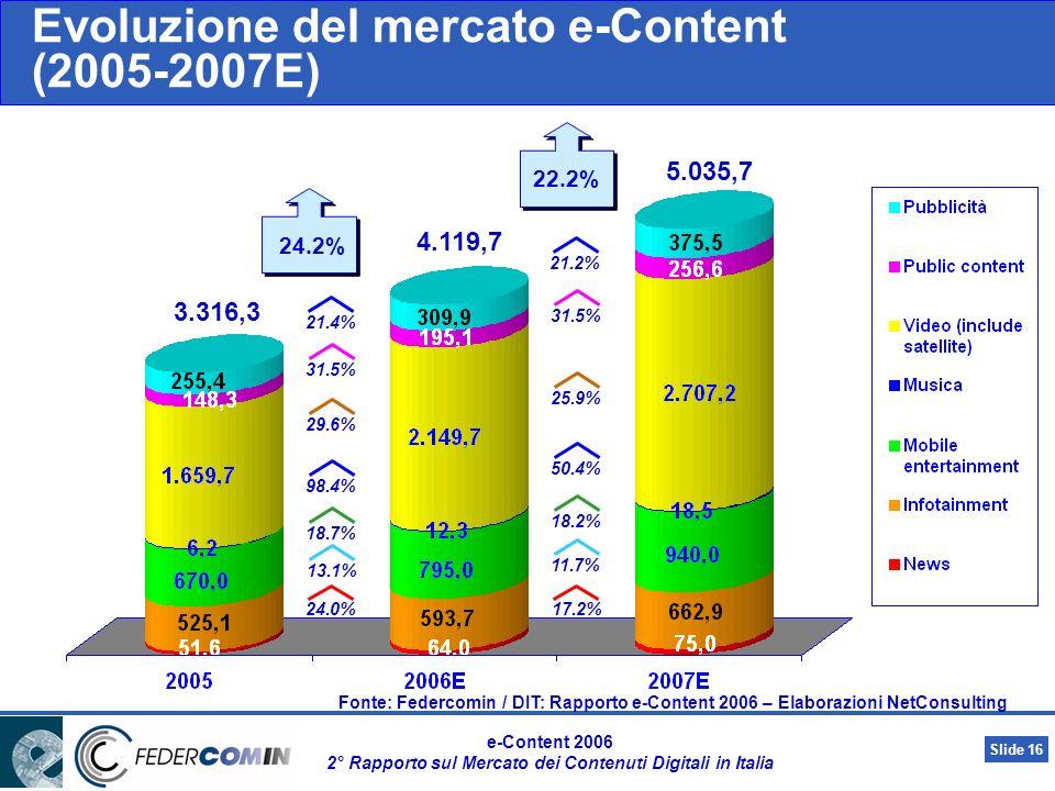 Slide 15 e-Content 2006 2° Rapporto sul Mercato dei Contenuti Digitali in Italia Le evoluzioni e i trend previsti