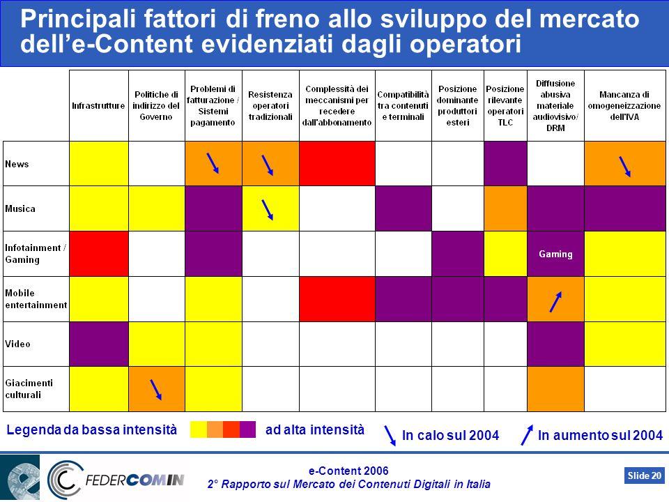 Slide 19 e-Content 2006 2° Rapporto sul Mercato dei Contenuti Digitali in Italia 95 204 338,0 136.5% 38.1% 31.0% 71.4% 113.9% 65.8% Fonte: Federcomin / DIT: Rapporto e-Content 2006 – Elaborazioni NetConsulting Landamento del mercato DTT (2005-2007E) Valori in Mln di Euro e %