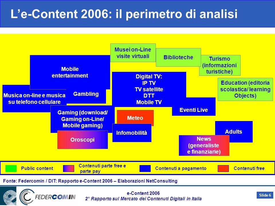 Slide 5 e-Content 2006 2° Rapporto sul Mercato dei Contenuti Digitali in Italia I modelli di business delle-Content Tipologia contenuti Modalità di finanziamento PAY Contenuti a pagamento Video, Musica, Loghi, Games, News specialistiche, ecc.
