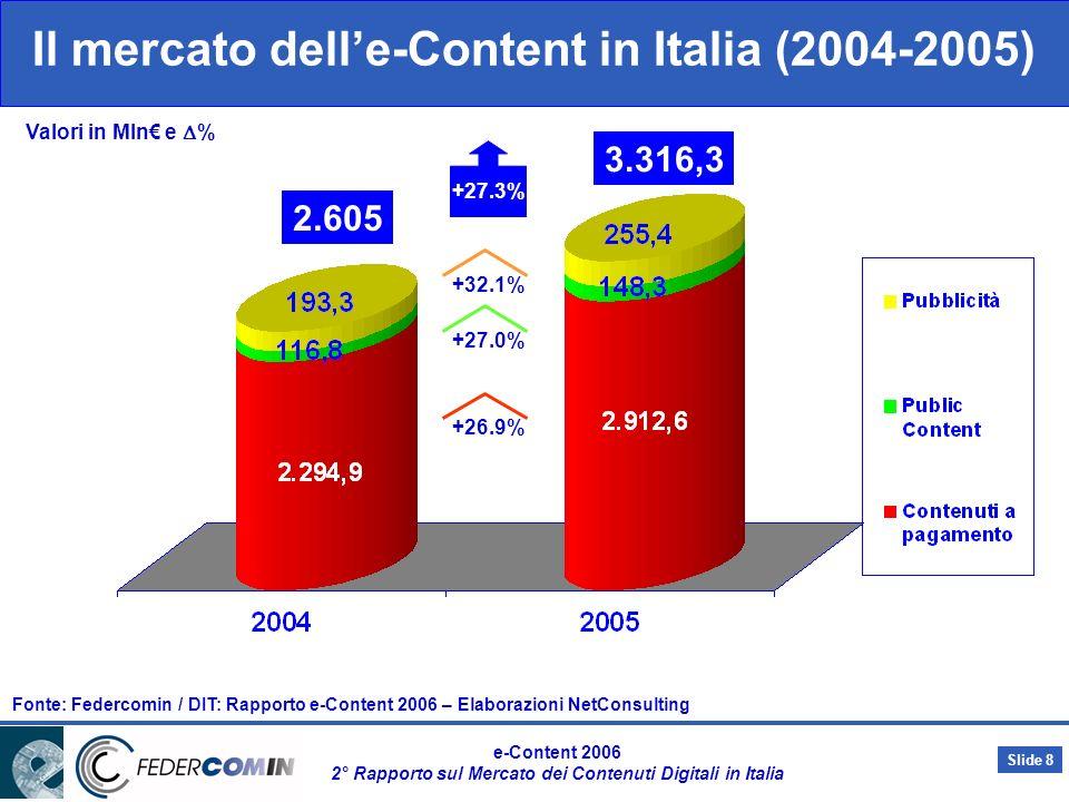 Slide 7 e-Content 2006 2° Rapporto sul Mercato dei Contenuti Digitali in Italia Il mercato delle-Content nel 2005
