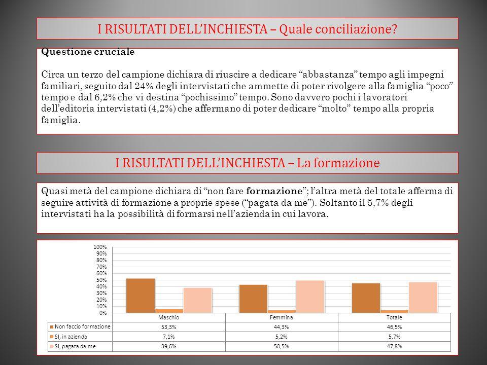 I RISULTATI DELLINCHIESTA – Quale conciliazione.