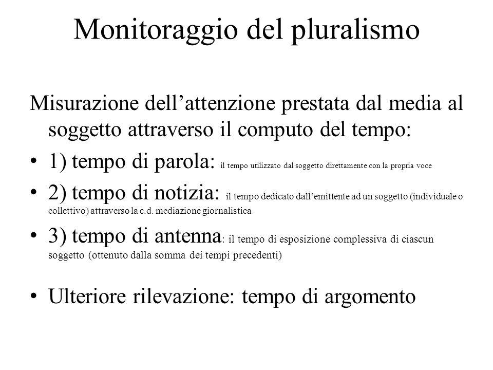 Monitoraggio del pluralismo Misurazione dellattenzione prestata dal media al soggetto attraverso il computo del tempo: 1) tempo di parola: il tempo ut