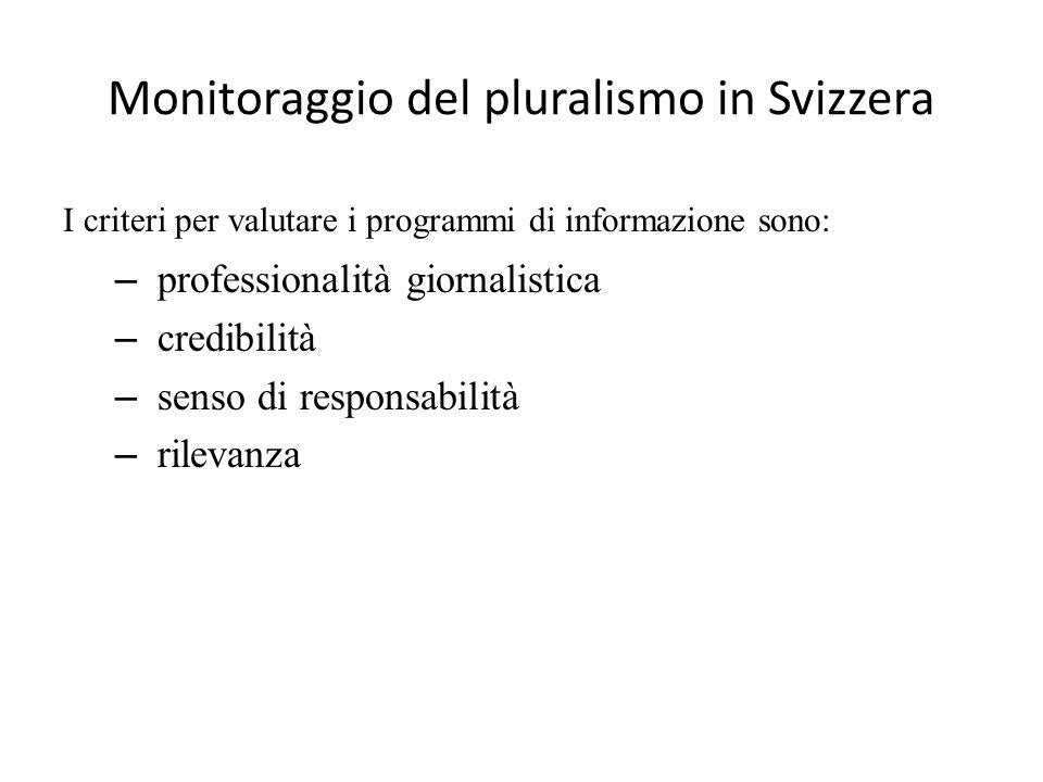 Monitoraggio del pluralismo in Svizzera I criteri per valutare i programmi di informazione sono: – professionalità giornalistica – credibilità – senso