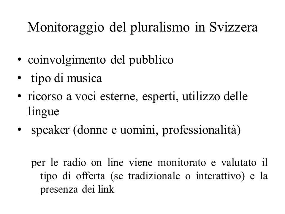 Monitoraggio del pluralismo in Svizzera coinvolgimento del pubblico tipo di musica ricorso a voci esterne, esperti, utilizzo delle lingue speaker (don