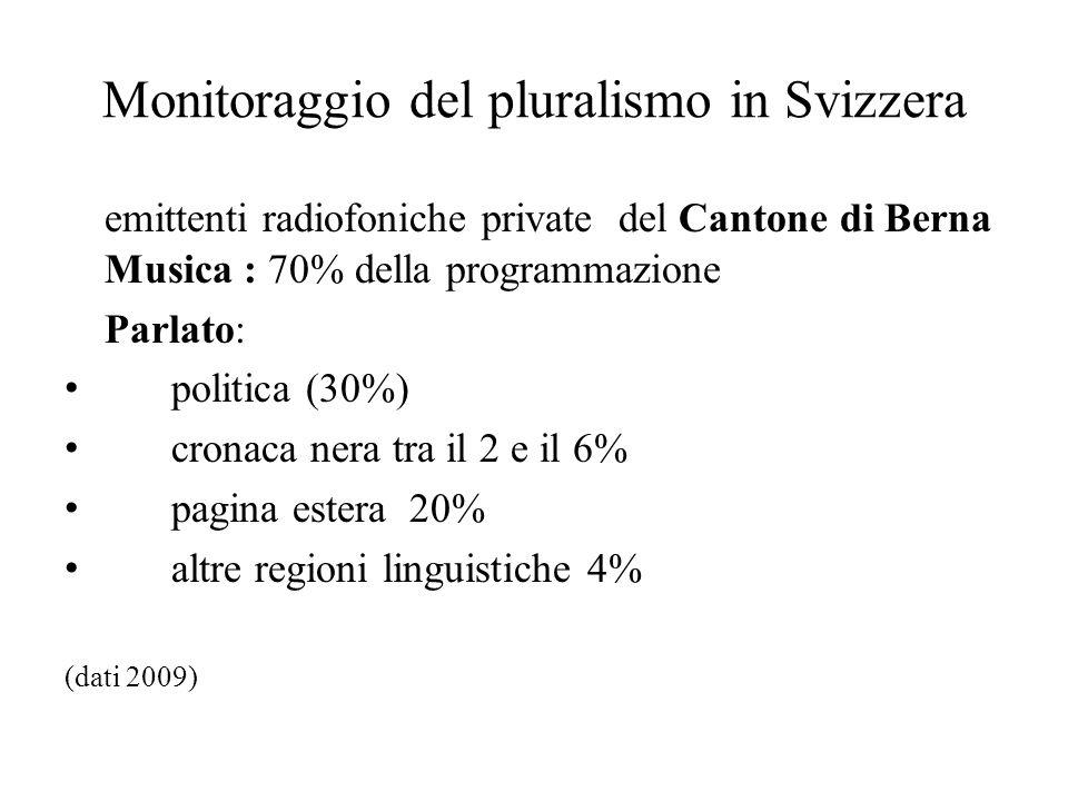 Monitoraggio del pluralismo in Svizzera emittenti radiofoniche private del Cantone di Berna Musica : 70% della programmazione Parlato: politica (30%)
