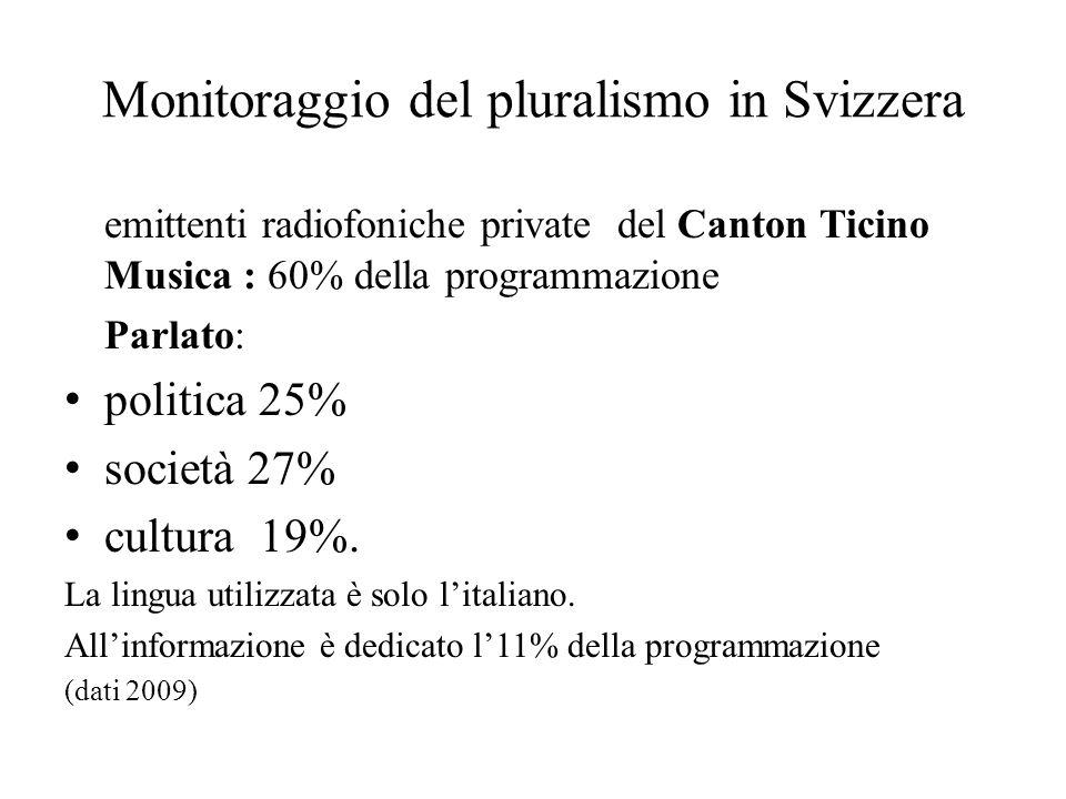 Monitoraggio del pluralismo in Svizzera emittenti radiofoniche private del Canton Ticino Musica : 60% della programmazione Parlato: politica 25% socie