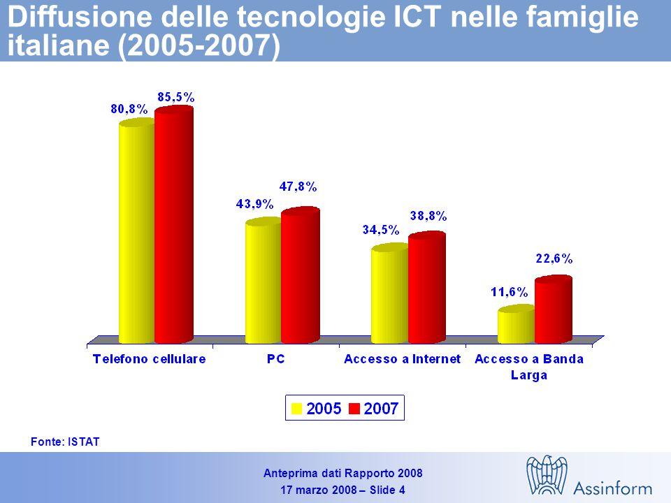 Anteprima dati Rapporto 2008 17 marzo 2008 – Slide 4 Diffusione delle tecnologie ICT nelle famiglie italiane (2005-2007) Fonte: ISTAT