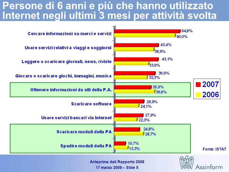 Anteprima dati Rapporto 2008 17 marzo 2008 – Slide 5 Persone di 6 anni e più che hanno utilizzato Internet negli ultimi 3 mesi per attività svolta Fonte: ISTAT