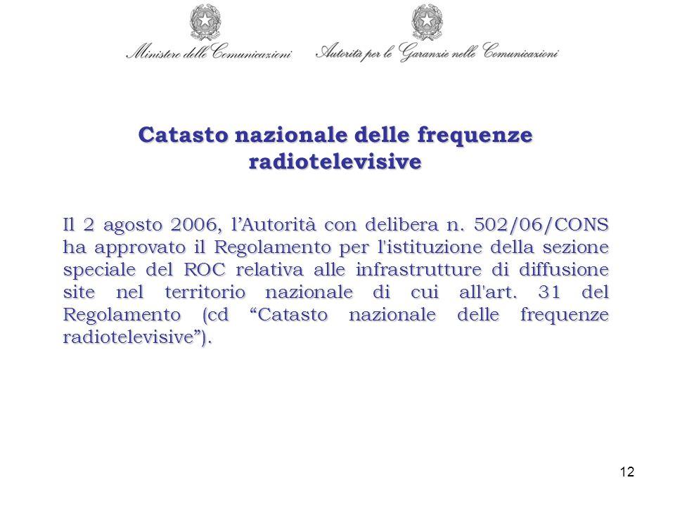 12 Catasto nazionale delle frequenze radiotelevisive Il 2 agosto 2006, lAutorità con delibera n. 502/06/CONS ha approvato il Regolamento per l'istituz