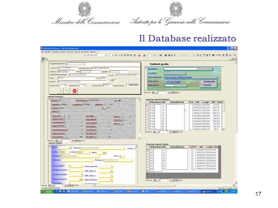 17 Il Database realizzato