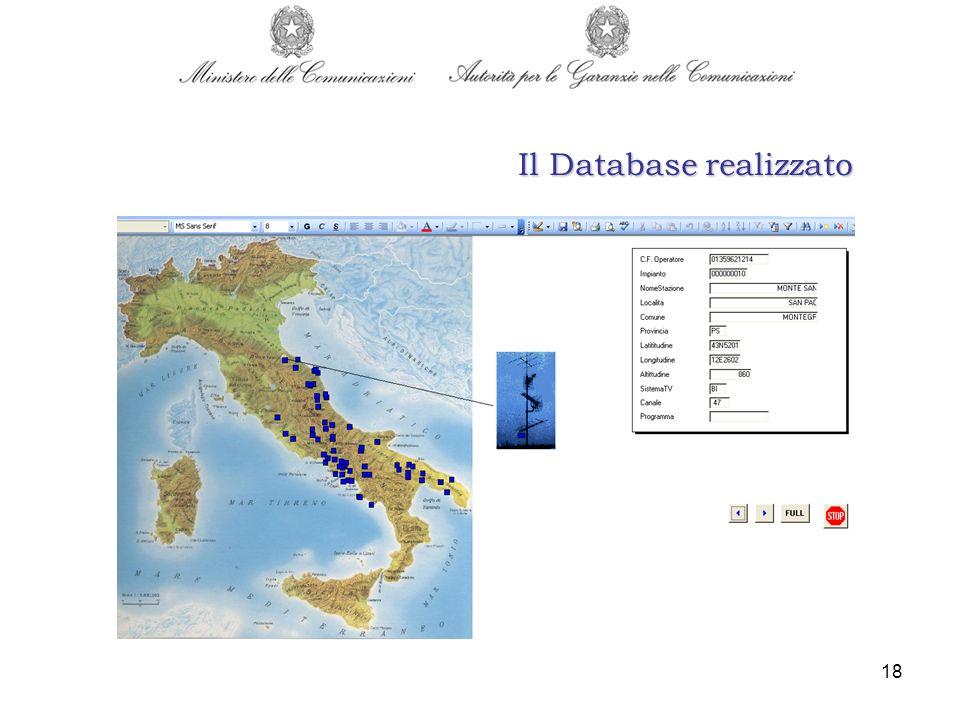 18 Il Database realizzato