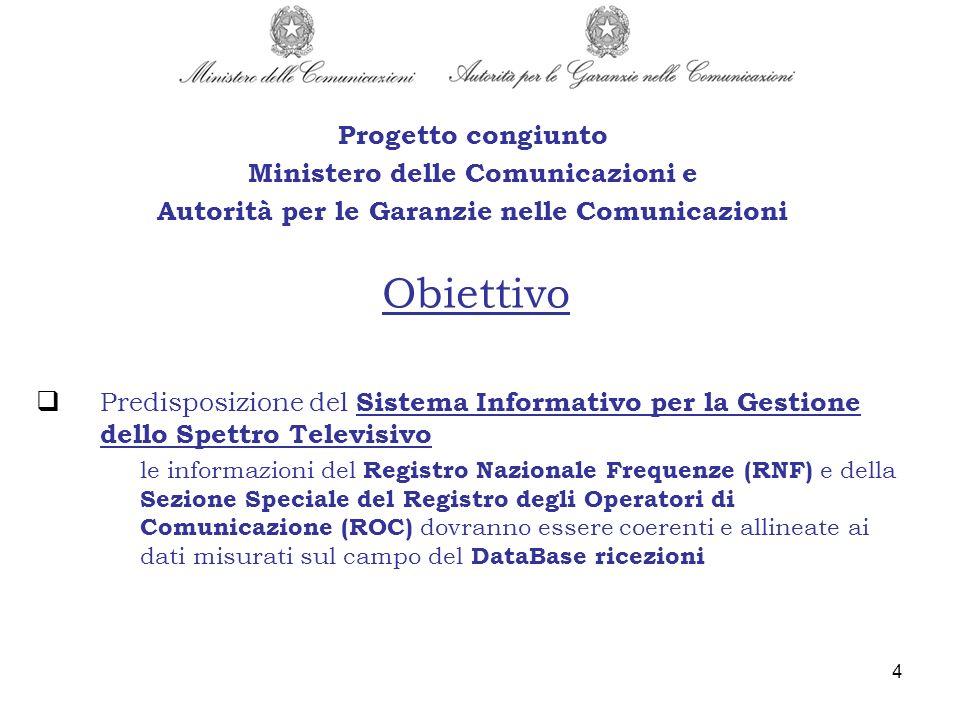 5 REGISTRO NAZIONALE FREQUENZE (RNF) REGISTRO OPERATORI DI COMUNICAZIONE (ROC) MINISTERO DELLE COMUNICAZIONI AUTORITA PER LE GARANZIE NELLE COMUNICAZIONI Verifiche congiunte MINCOM-AGCOM Verifica coerenza dei dati Verifica tecnica dellallineamento del servizio Verifica tecnica dellallineamento del servizio