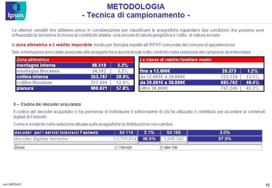 10 Job 30970iz01 METODOLOGIA - Tecnica di campionamento - 5 – Codice del decoder acquistato Il codice del decoder acquistato ci ha permesso di individuare il sottoinsieme di chi ha utilizzato il contributo per accedere ai contenuti digitali di Fastweb.