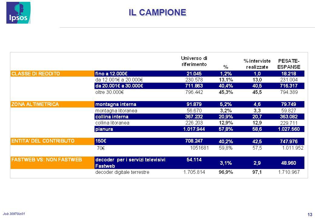 13 Job 30970iz01 IL CAMPIONE
