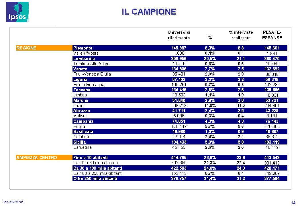 14 Job 30970iz01 IL CAMPIONE