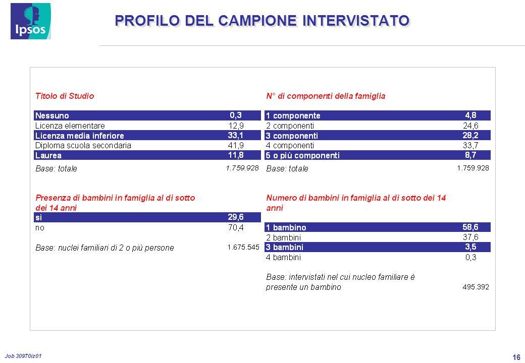 16 Job 30970iz01 PROFILO DEL CAMPIONE INTERVISTATO