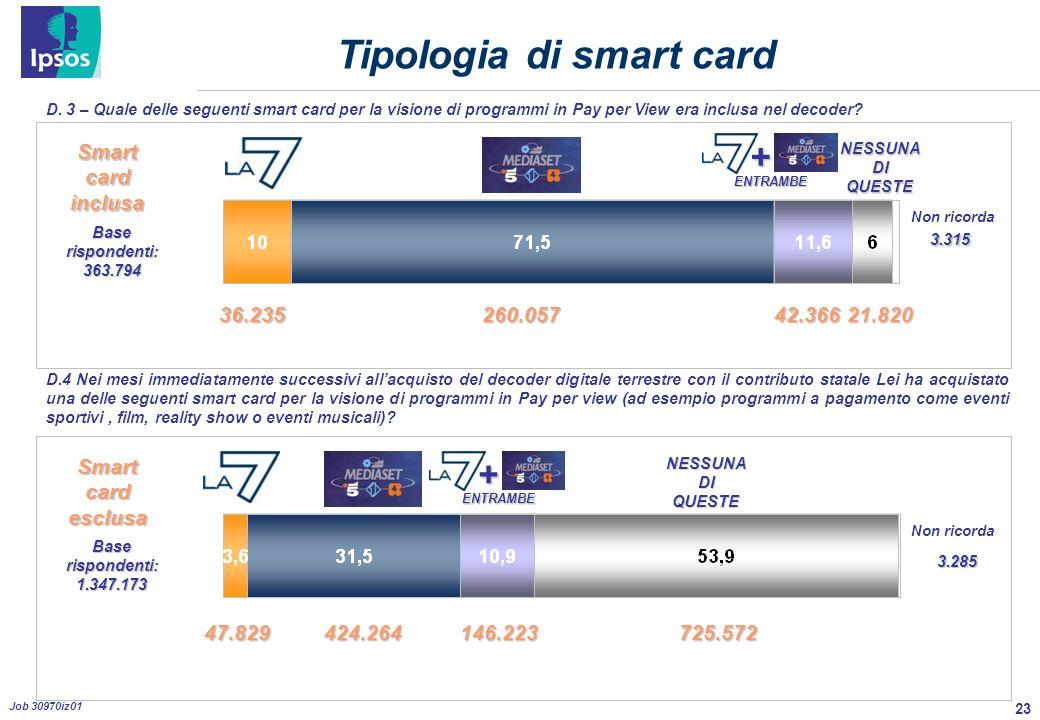 23 Job 30970iz01 Tipologia di smart card D.