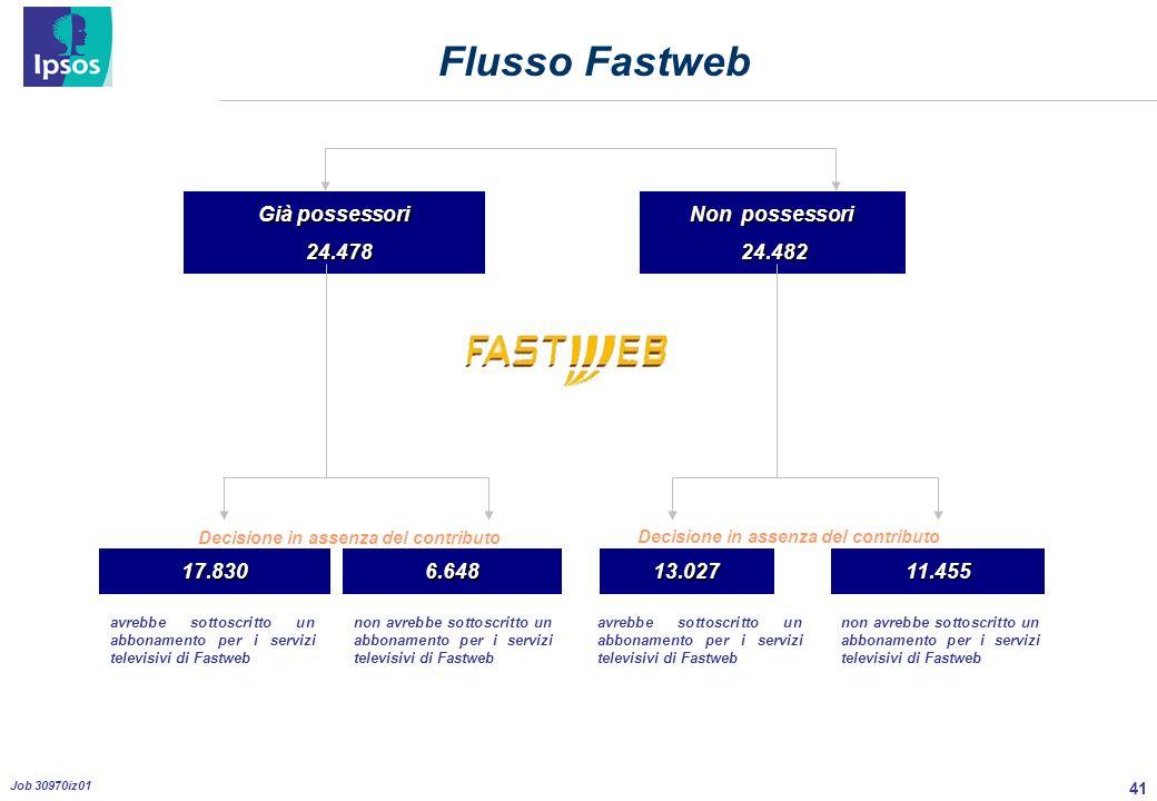 41 Job 30970iz01 Già possessori 24.478 24.478 Non possessori 24.482 24.482 Decisione in assenza del contributo 13.027 11.455 17.8306.648 avrebbe sottoscritto un abbonamento per i servizi televisivi di Fastweb non avrebbe sottoscritto un abbonamento per i servizi televisivi di Fastweb avrebbe sottoscritto un abbonamento per i servizi televisivi di Fastweb non avrebbe sottoscritto un abbonamento per i servizi televisivi di Fastweb Flusso Fastweb