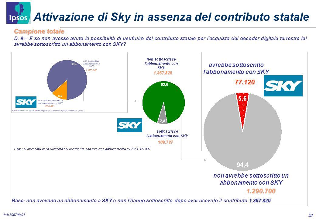 47 Job 30970iz01 Attivazione di Sky in assenza del contributo statale D.